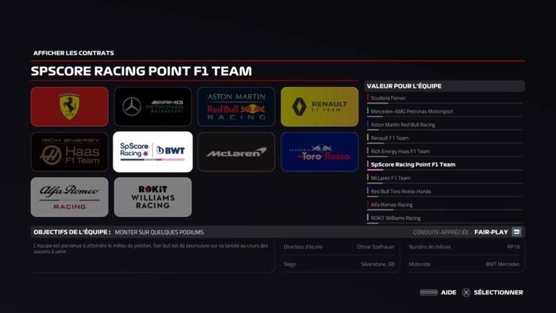 Test F1 2019 contrat écuries F1