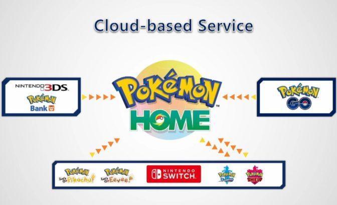 pokemon home service cloud liens