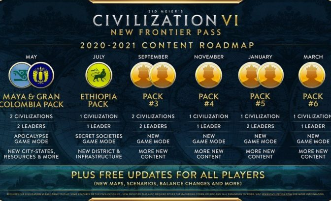 Civilization VI - New Frontier fiche de route