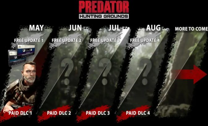 Predator Hunting Grounds road map
