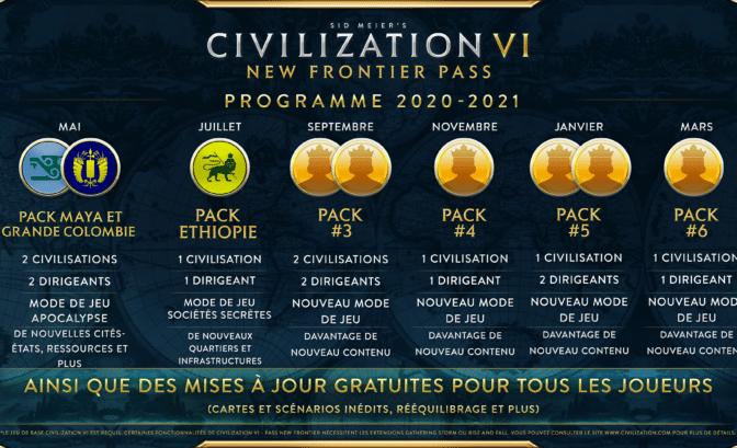 Civilization VI Pass New Frontier roadmap fr