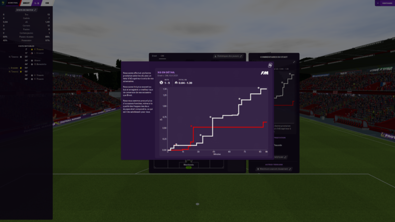 Football Manager 2021 xG 2